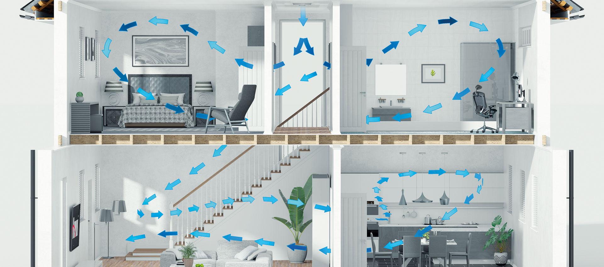 Sistema de purificação de ar doméstico Airius PureAir -13